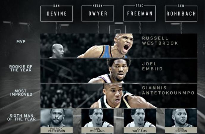 Four Corners: Our 2016-17 NBA awards ballots, so far